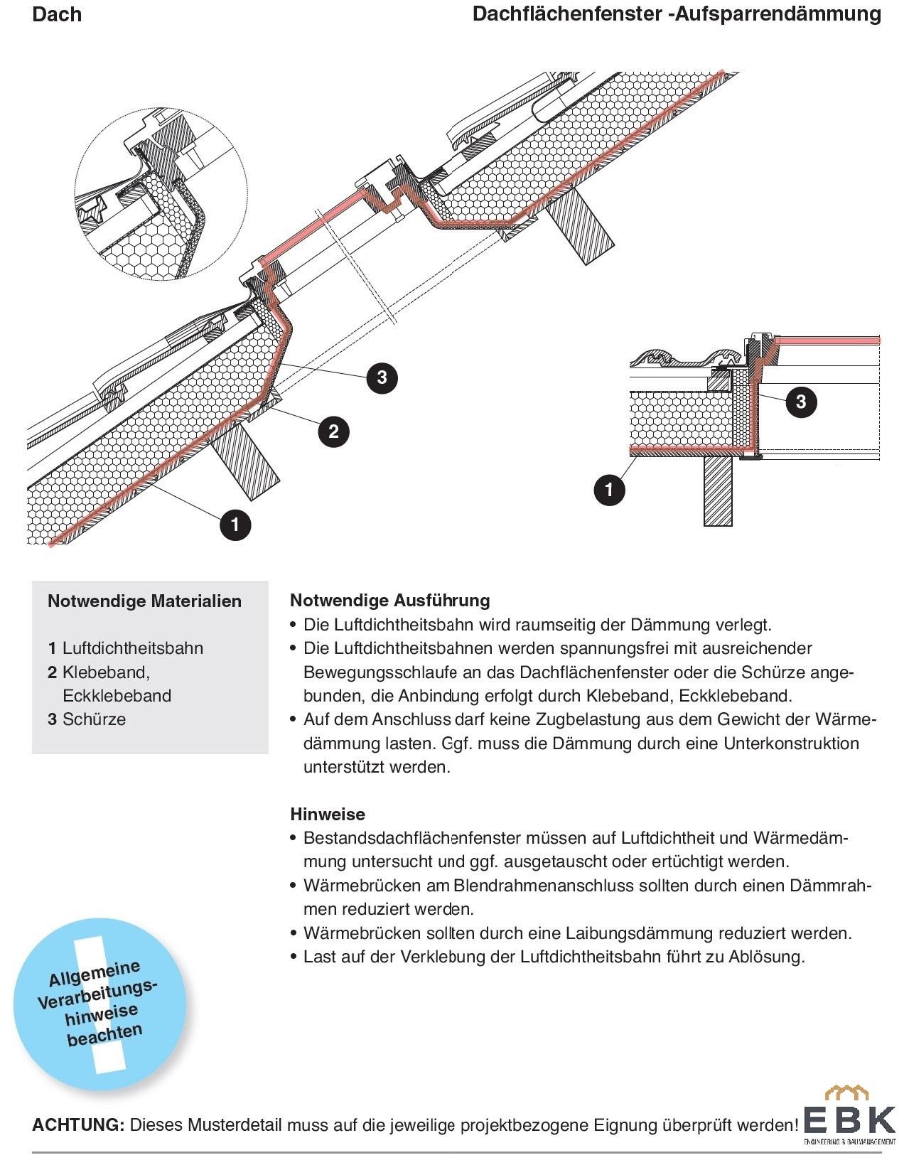Dachflächenfenster Aufsparrendämmung (Sichtdachtstuhl)